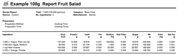 Food Nutrition Facts Label, Food Label Nutritional Analysis